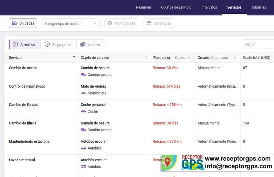 captura de pantalla de la aplicación web está desarrollada para planificar y controlar los gastos relacionados con la explotación de vehículos www.receptorgps.com